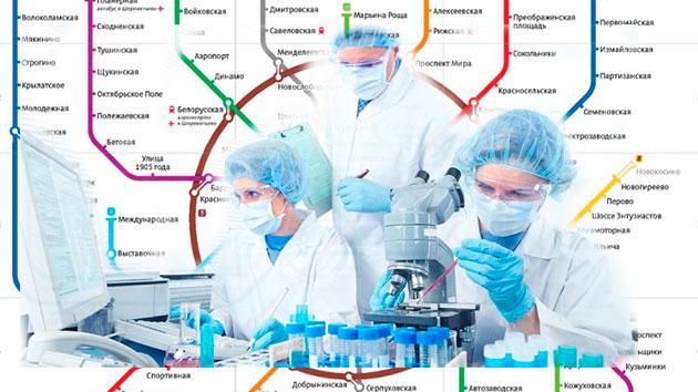 Где и какие анализы нужно сдать на сифилис в Москве